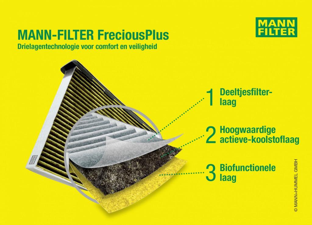 Mann filter frecious plus